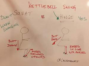 Hip Hinge vs Squat
